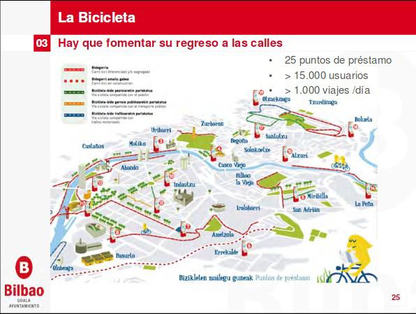 Informe presentado en el Ayuntamiento de Bilbao